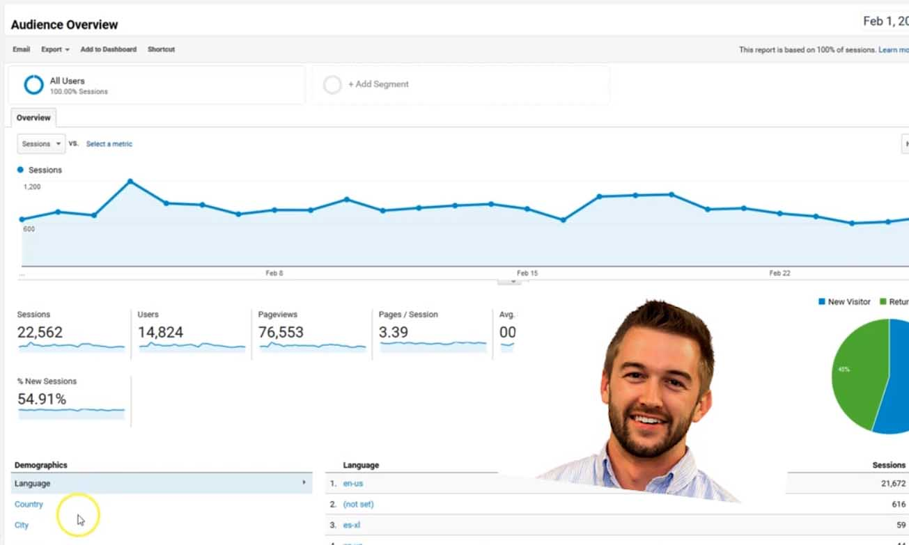 Don't Worry, Be Happy – Custom Google Analytics Channel Groupings