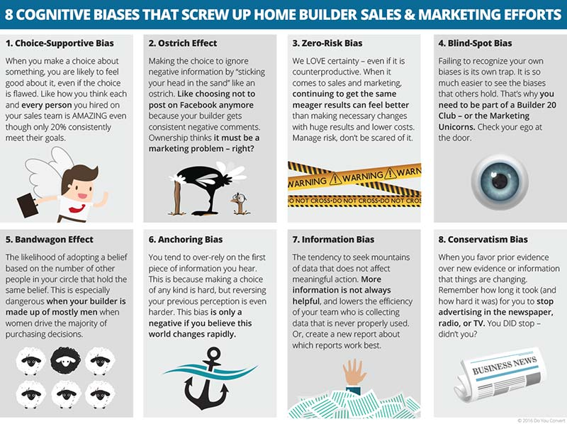 8 Biases That Really Screw Up Home Builders