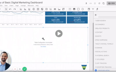 Google Data Studio For Home Builders – An Introduction