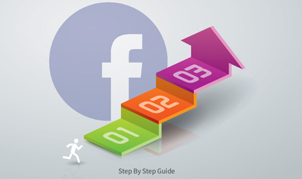 Step By Step Guide: Facebook Custom Conversion Ads